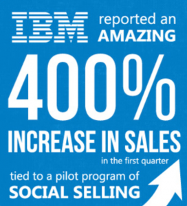 400% increase insales IBM social selling