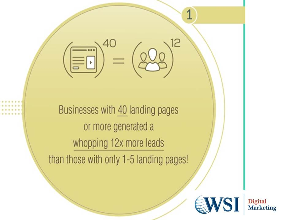 WSI Conversion Strategies